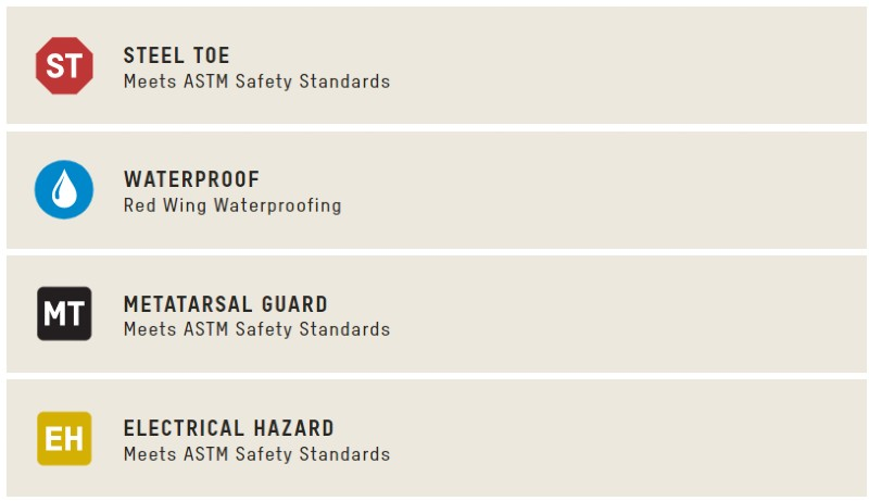 Example Safety Rating Red Wing